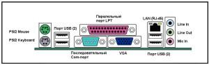 Панель ввода/вывода материнской платы стандарта microATX