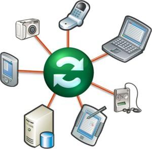 Синхронизация медиа файлов между компьютером и телефоном